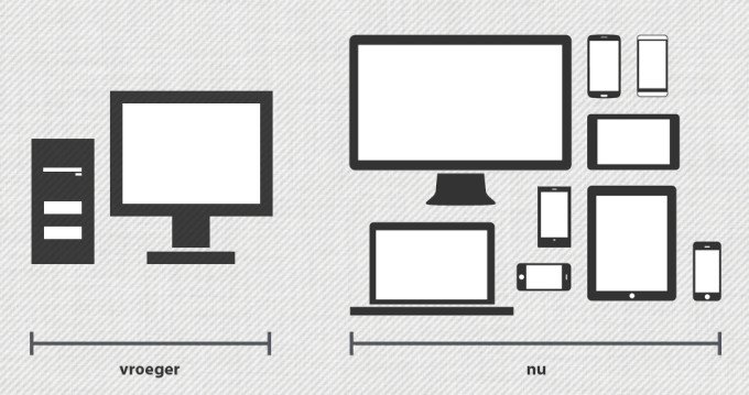 responsive_design_devices2-680x359